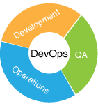 Porto Tech Center devops manifest
